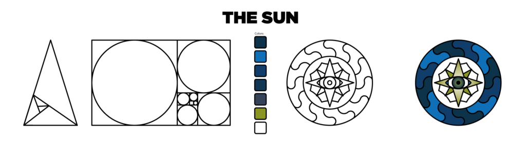 The sun progress