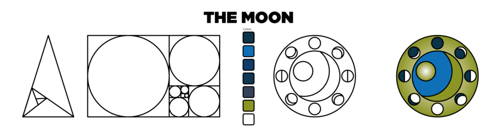 The moon progress
