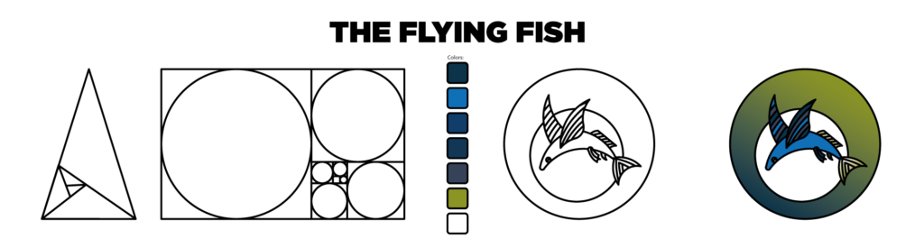 The fly fish progress